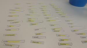 Recette pour créer un nom de marque
